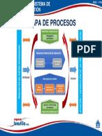 12. Mapa de Procesos