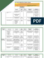 Action Plan - English