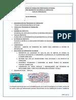 Guía de Aprendizaje Numero 1 (Programación en Java)
