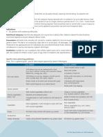 ACI AdultDietSpecs Phaseiii Diet-soft-Dysphagia 18.9.15