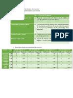 Plan de Negocio Grupal.docx Acabado
