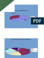 graficos de produccion