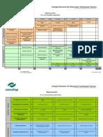MapaCurricularQuimicaIndustrial (1).pdf