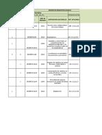 Formato Matriz Legal Unidad 1