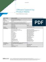vmware info