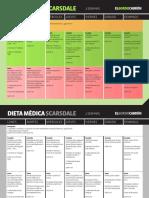 79837574-Dieta-Medica-Scarsdale-El-Gordo-Cabron.pdf
