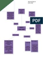 MAPA MENTAL CUENTAS.pdf