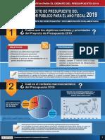 PRESUPUESTO-2019-infografia