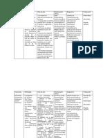 Cuadro de parasitologia Tricocefalosis y Uncinarias