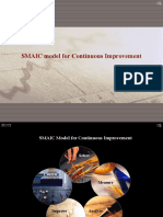 Continuous Improvement - Model