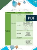 Matriz Para La Identificación de Condiciones de Trabajo