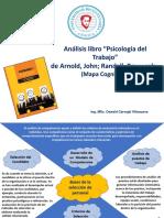 Mapas Cognitivos Psicología Del Trabajo Ing Oswald Carvajal