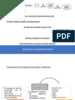 Programas Sectoriales Del Medio Ambiente