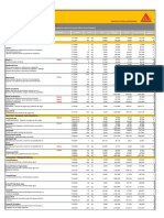Lista de precios sika