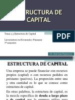 3.3a Estructura Capital-convertido