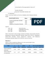 Analysis of Mental Health Data.docx