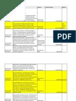 Ohana Zone Funding Chart