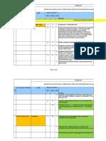 Identifikasi Dan Evaluasi Peraturan Perundang-Undangan Dan Persyaratan K3 (Diskusi Legal Dan HRGA 03.01.2019)