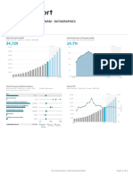 Consumer Health in Vietnam Datagraphics
