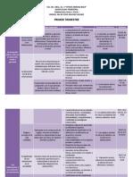 Dosificacion Trimestral 2018-2019 Formacion