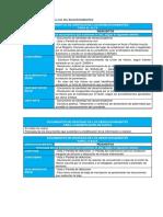 Derechohabientes - Documentos.docx