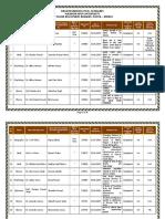 Data regarding Phd scholars of NOU.pdf