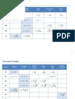 Formulario - Matemáticas Financieras.docx