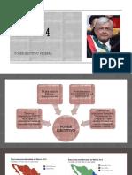Poder Ejecutivo Federal 1 (1)
