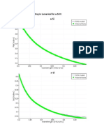 Lorentz Model Data Fitting in Lumerical