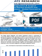 Dental Diagnostic & Surgical Equipment Market and Forecast to 2025