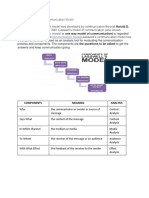 Linear Models Examples