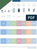 DaF-Syntax_Satzstruktur-Angaben-im-Satz.pdf