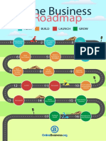 Online Business Roadmap
