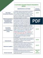 ACTIVIDADES CALIFICABLES 802.pdf