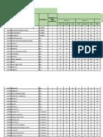 4th Quarter Excel Template