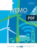 WEMO-2018