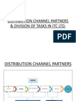 ITC LTD. channel management