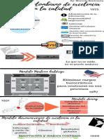 Infografia Calidad (1)