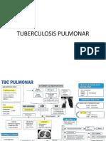 Tuberculosis Pulmonar Qx