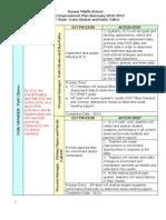 DRMS_2010-2012_SIP