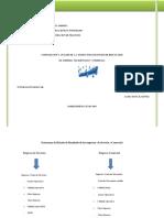 Analisis de Estados Resultados Comparativos de Dos Empresas