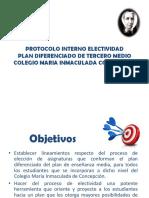 Protocolo Interno Electividad Colegio María Inmaculada