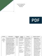 grade 10-1 long range plans