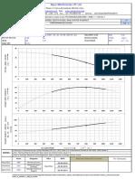 Pump graph tps