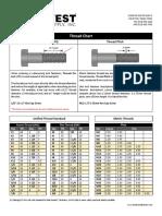 unc-unf-metric-thread-chart-northwest-fastener.pdf