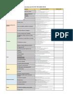Estructura ISO 4500_2018