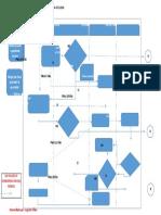 Flujograma de Adicional de Obra v 1.0 Reglamento Vigente 2019