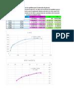 395918339-12-1-1-Isoterma-de-Equilibrio-Para-La-Adsorcion-de-Glucosa.pdf