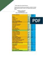 Taller Analisis de Los Estados Financieros