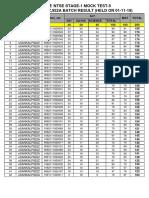 Ntse Stage 1 Mock Test 5 Esankalp822xz 922a Batch Result Held on 01-11-19